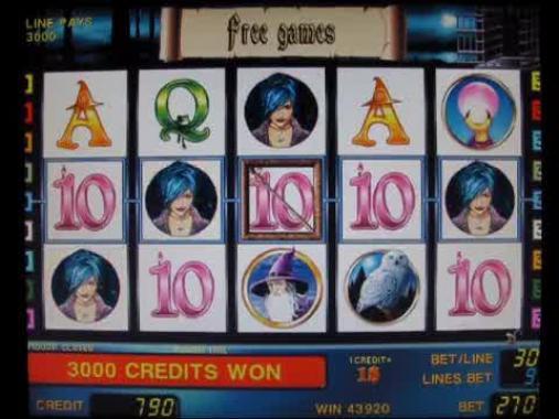 Схема Игры В Игровые Автоматы